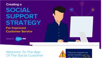 Salesforce infographic on Social Support sales strategy in the social age